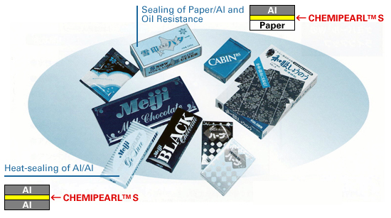 Heat sealing applications of CHEMIPEARL™